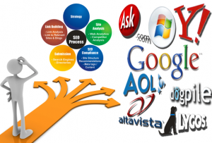 Steps To Choosing The Right Social Bookmarking Tools